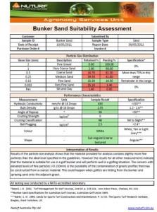 Bunker Suitability Report