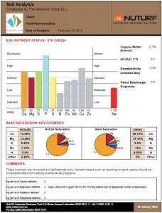 Ninemire Soil Report