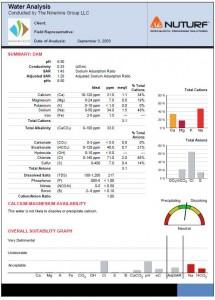 Ninemire Water Report
