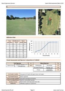 Sportsfield Assessment